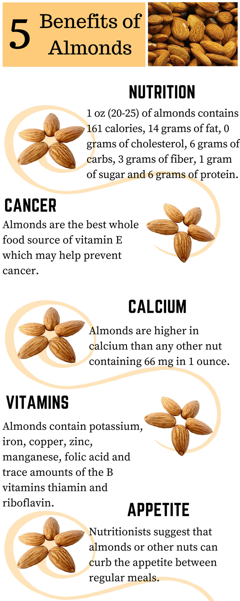 5 Benefits of Almonds